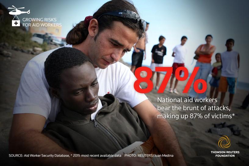 Humanitarian aid 4