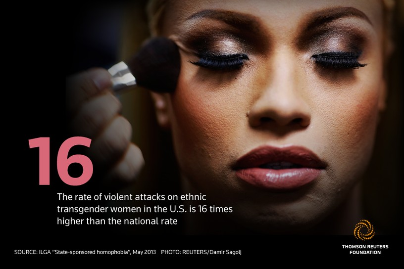 Transgender rights in the U.S.